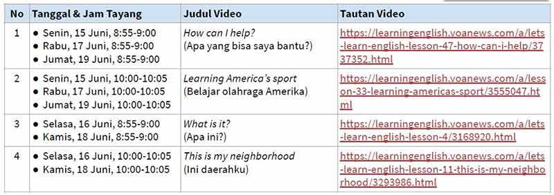 Soal Dan Jawaban Sd Kelas 1 3 Dan 4 6 Materi Belajar Dari Rumah Di Tvri Hari Senin 15 Juni 2020