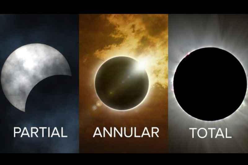 Pengertian Gerhana Matahari dan Jenis-jenisnya