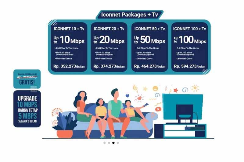 Daftar Langganan Iconnet dari PLN, Paket mulai Rp. 185.000 per Bulan