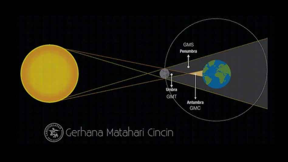 Gerhana Matahari Cincin Bisa Disaksikan Kamis 10 Juni 2021